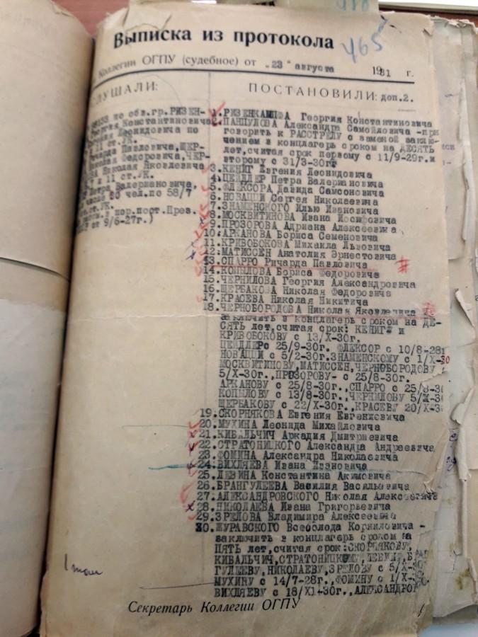 Дело контрреволюционной вредительской организации в системе ирригации и мелиорации 1928-1931 гг. (3)